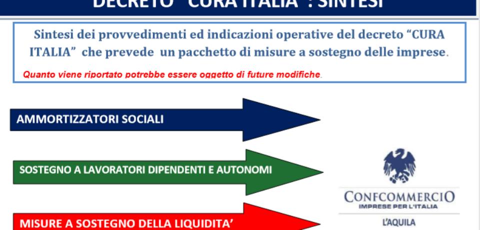 """DECRETO """"CURA ITALIA"""": SINTESI"""